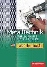 Metalltechnik für die gesamte Ausbildung
