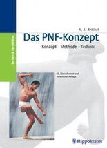 Das PNF-Konzept (Lernen u. Fortbilden)
