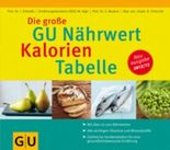 Die große GU Nährwert-Kalorien-Tabelle 2012/13