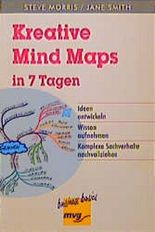 Kreative Mind Maps in 7 Tagen