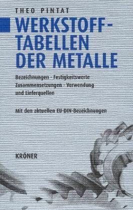 Werkstofftabellen der Metalle