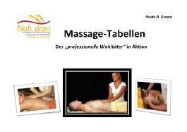 Massage-Tabellen für die praxisorientierte Anwendung