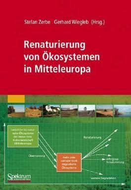 Renaturierung Von Okosystemen in Mitteleuropa