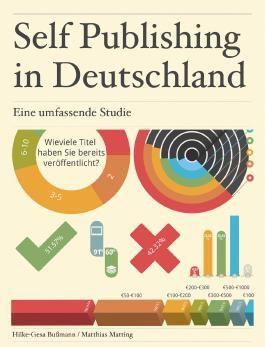 Self Publishing in Deutschland: Eine umfassende Studie
