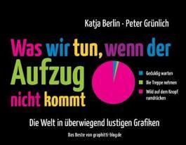 Was wir tun, wenn der Aufzug nicht kommt: Die Welt in überwiegend lustigen Grafiken: Die Welt in überwiegend lustigen Grafiken Das Beste von graphitti-blog.de