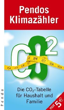 Pendos CO2-Zähler
